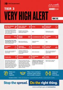 Alert level Very High poster