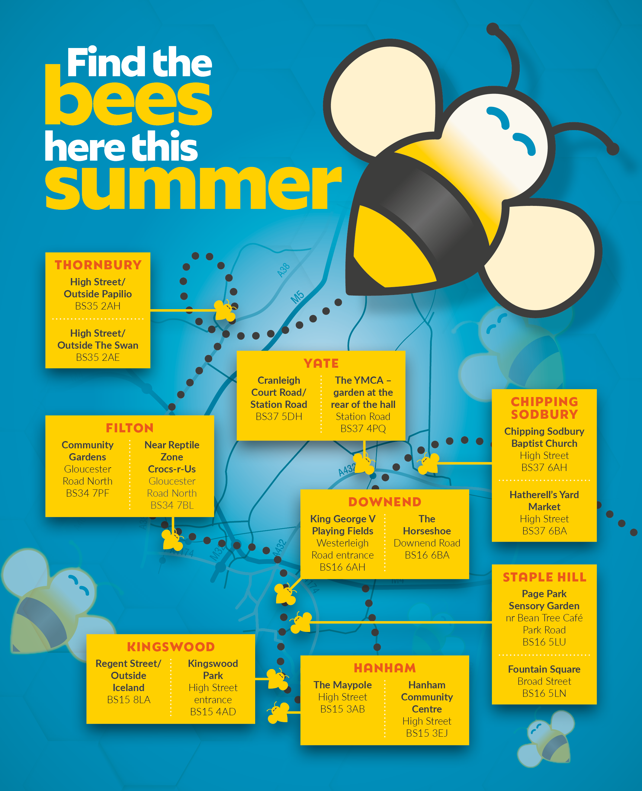 Find the bees here this summer:  Thornbury High Street/Castle Street, BS35 2AQ and High Street/Chapel Street, BS35 2AN  Yate Cranleigh Court Road/Station Road BS37 5DH  Filton Community Gardens, Gloucester Road North, BS34 7PF Church Road/Gloucester Road, BS34 7BQ  Downend, King George Playing Fields, Westerleigh Road, BS16 6AH The Horseshoe, Downend Road, BS16 6BA  Chipping Sodbury, St John Church, Wickwar Road, BS37 6BQ  Staple Hill, Page Park, Park Road, BS16 5LU and Fountain Square, Broad Street, BS16 5LN  Kingswood, Kingschase Shopping Centre, Regent Street, BS15 8LP and Kingswood Park, High Street, BS15 4AD  Hanham, The Maypole, High Street, BS15 3AB and Laburnum Road Car Park, BS15 3DU  Note high streets with one location are awaiting confirmation of their second bee landing location.